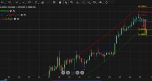 تقویت دلار رشد طلا را متوقف کرد   افت قیمت جهانی نقره