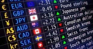 تحلیل بازار فارکس